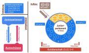 Juniorparlament